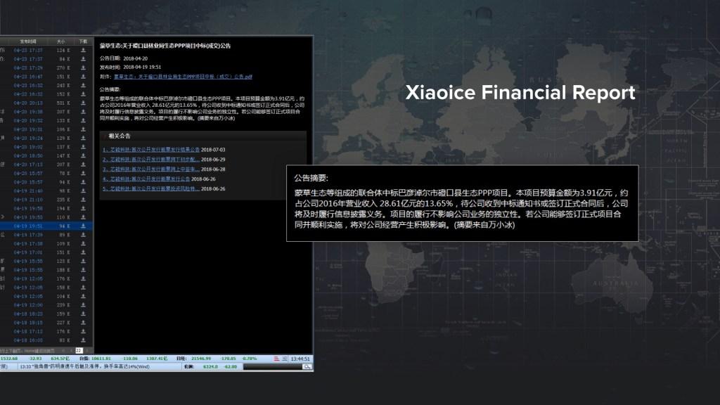 Xiaoice financial reports
