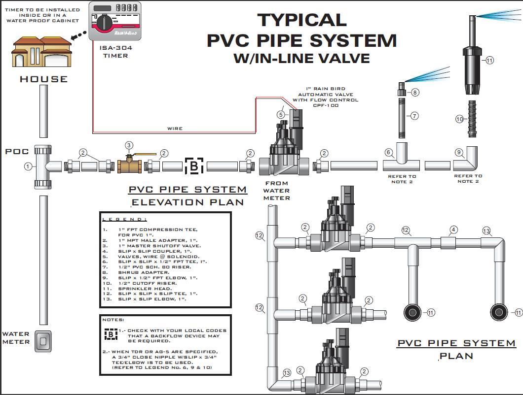 hight resolution of irrigation timer wiring diagram irrigation timer cover irrigation controller wiring diagram imperial irrigation system timer wiring
