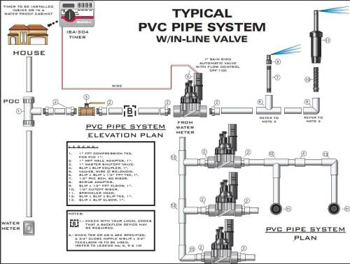 small resolution of irrigation timer wiring diagram irrigation timer cover irrigation controller wiring diagram imperial irrigation system timer wiring