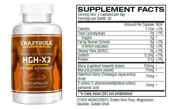 HGH X2 Ingredients