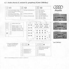 Audi A2 Radio Wiring Diagram Bending Moment For Cantilever Beam With Udl Audiolink Einbau Seite 2 Hifi Handy Navi