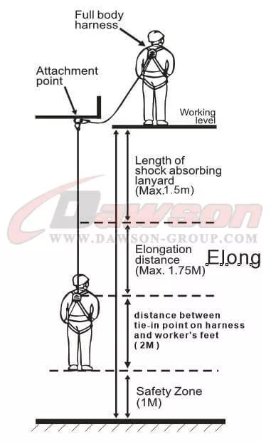 fall protection harness standard