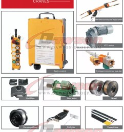electric wire rope hoist crane fittings dawson group ltd china manufacturer supplier [ 800 x 1209 Pixel ]