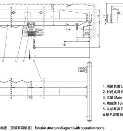 motor driven single beam crane 1  [ 1313 x 799 Pixel ]