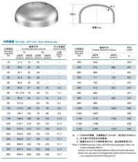 carbon steel Stainless steel alloy steel pipe cap China ...