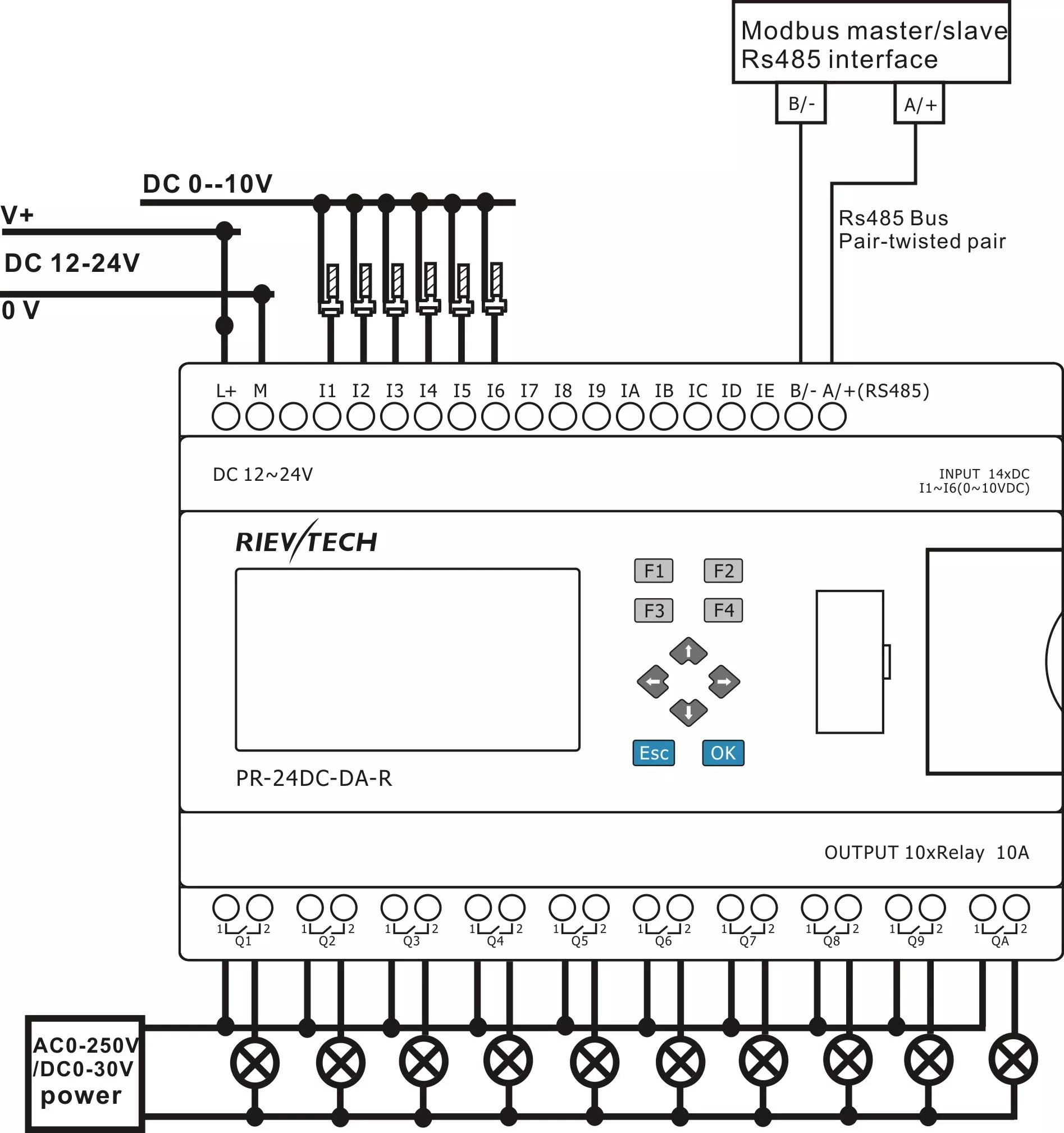 PR_24DC_DA?resized665%2C708 siemens logo plc wiring diagram efcaviation com plc wiring diagrams at crackthecode.co