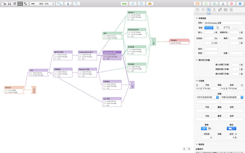 OmniPlan Pro Mac 破解版 Mac上最優秀的項目流程管理工具_麥氪派(WaitsUn.com | 愛情守望者)