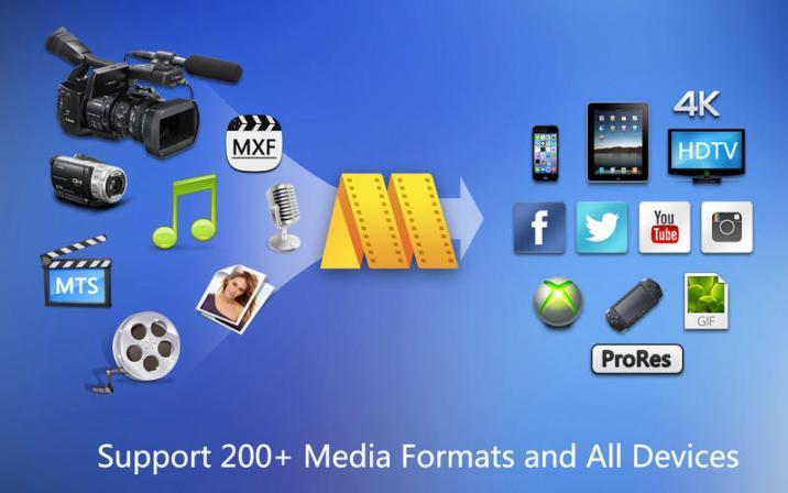 4_Video_Editor_MovieMator_Pro_窶点Movie_Film_Maker!.jpg