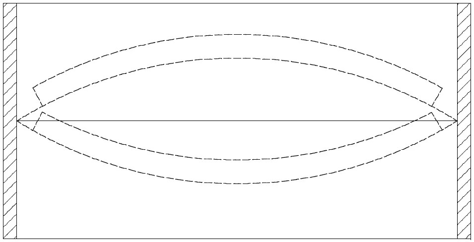 Piezo Bending Actuators for Piezo Pump Piezoelectric