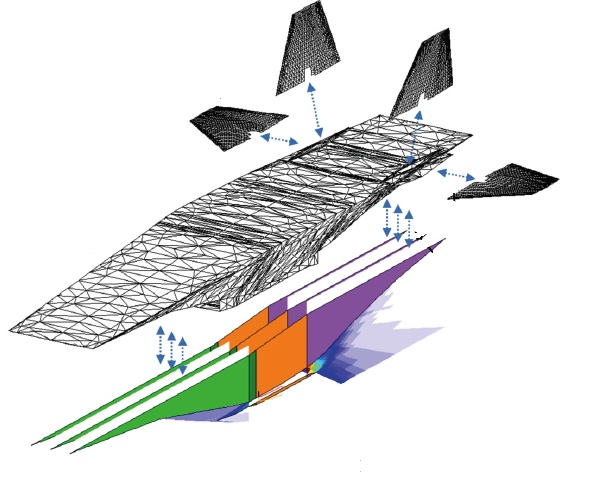 Flexible Hypersonic Vehicle Flight Dynamics