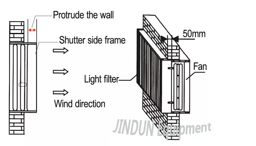 Push-pull Type Axial Flow Ventilation Cooling Fan for