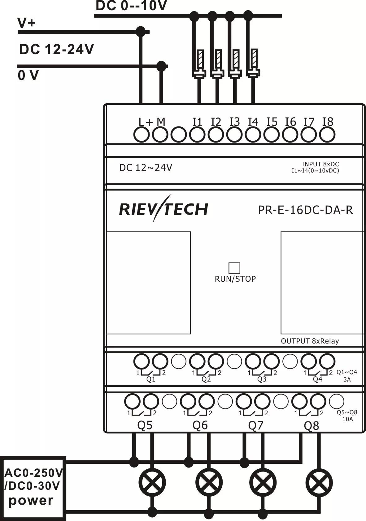 Serial Rs485 Wiring