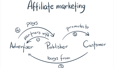 How To Make Money Online Using Affiliate Marketing For Beginners