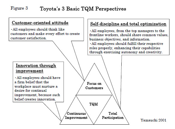 case studies of tqm implementation in manufacturing