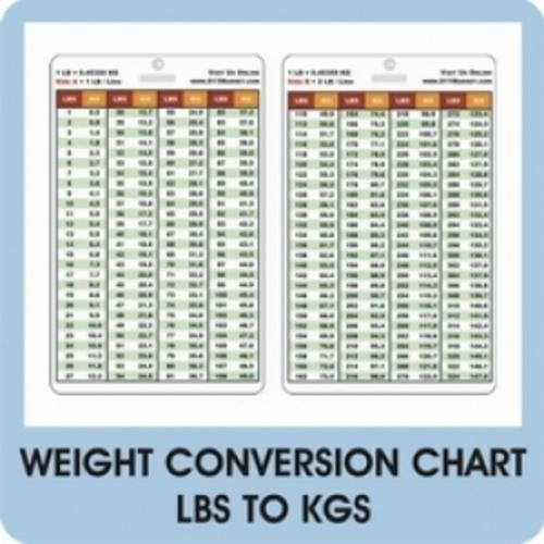 Weight Loss Bros – Weight Conversion Chart