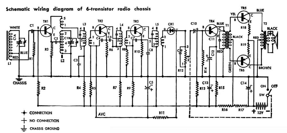 medium resolution of antique radio forums u2022 view topic schematic request for lafayette transistor radio schematic am