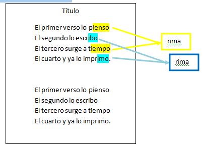 El Texto Poético Idioma Español