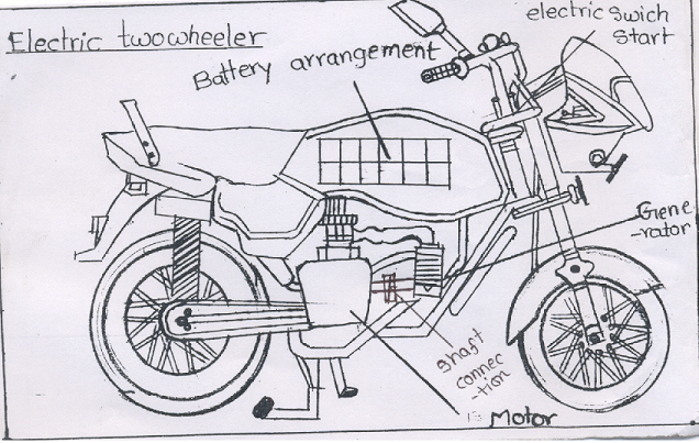 Battery Two Wheeler