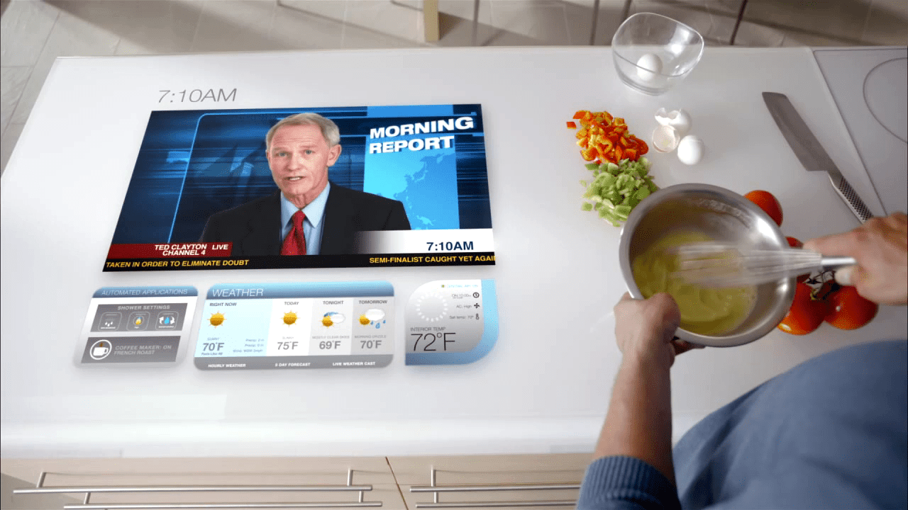 The Digital Home Of The Future, Revealed Today  Fox News