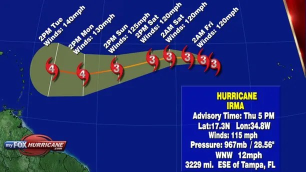 New Storm Track for Irma