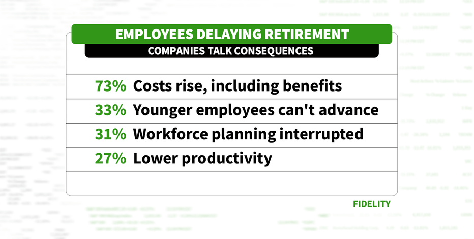 as workers delay retirement