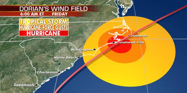 The wind impacts from Hurricane Dorian as it nears North Carolina.