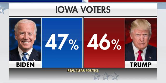 Real Clear Politics Average of Polls Between President Donald Trump and former vice president Joe Biden. 10/6 - 10/21