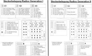 audi a6 4f wiring diagram alternator diagrams steckerbelegung radio can + noncan - 4b | a6-wiki