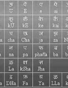 Hindi alphabets chart also bloomsbury linguistics  five fun facts about rh bloomsburylinguistics typepad