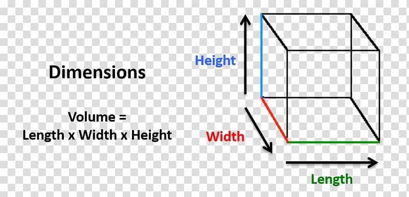 الطول متر قدم وحدة القياس النظام الدولي للوحدات قياس الطول Png