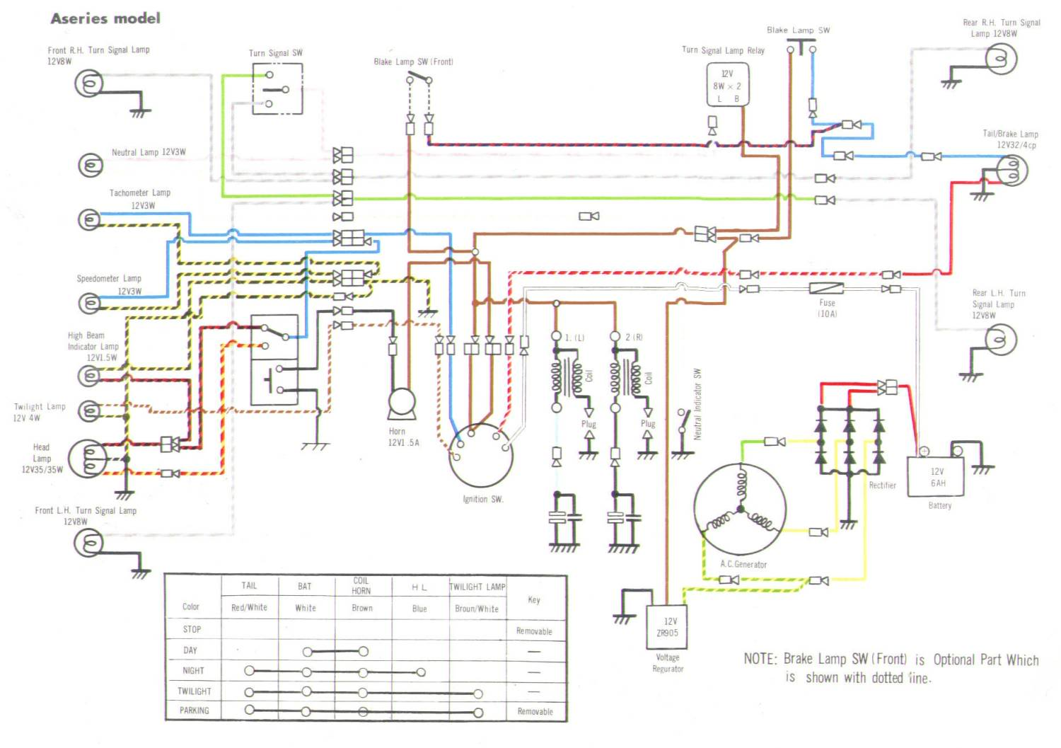 hight resolution of kawasaki a7 wiring diagram