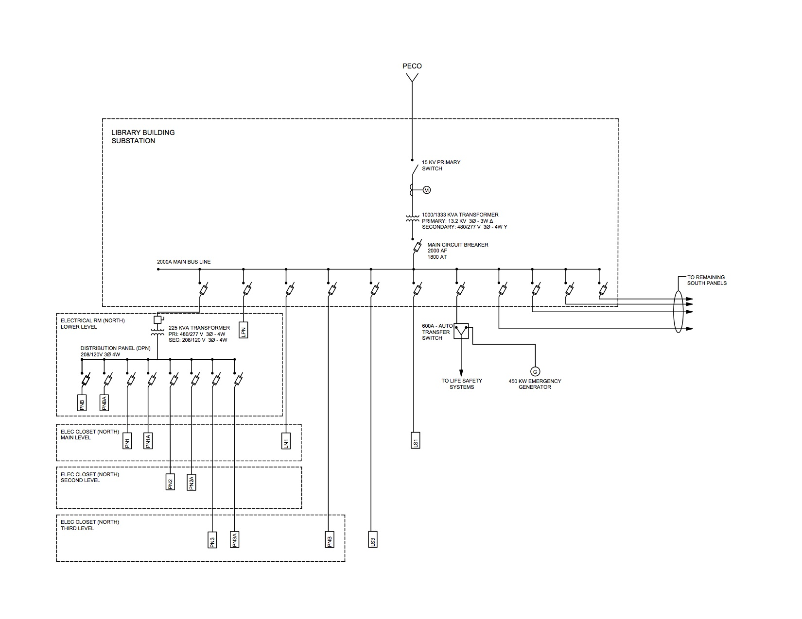 hight resolution of electrical system hagerty analysis one line electrical diagram examples click on the link to enlarge the