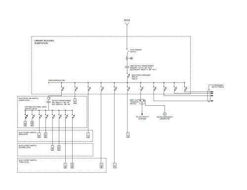 small resolution of electrical system hagerty analysis one line  electrical diagram examples single line diagram 400