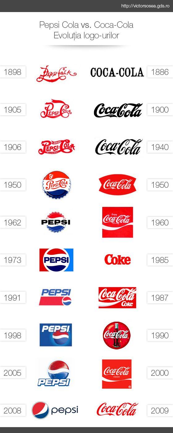 coke2_logo