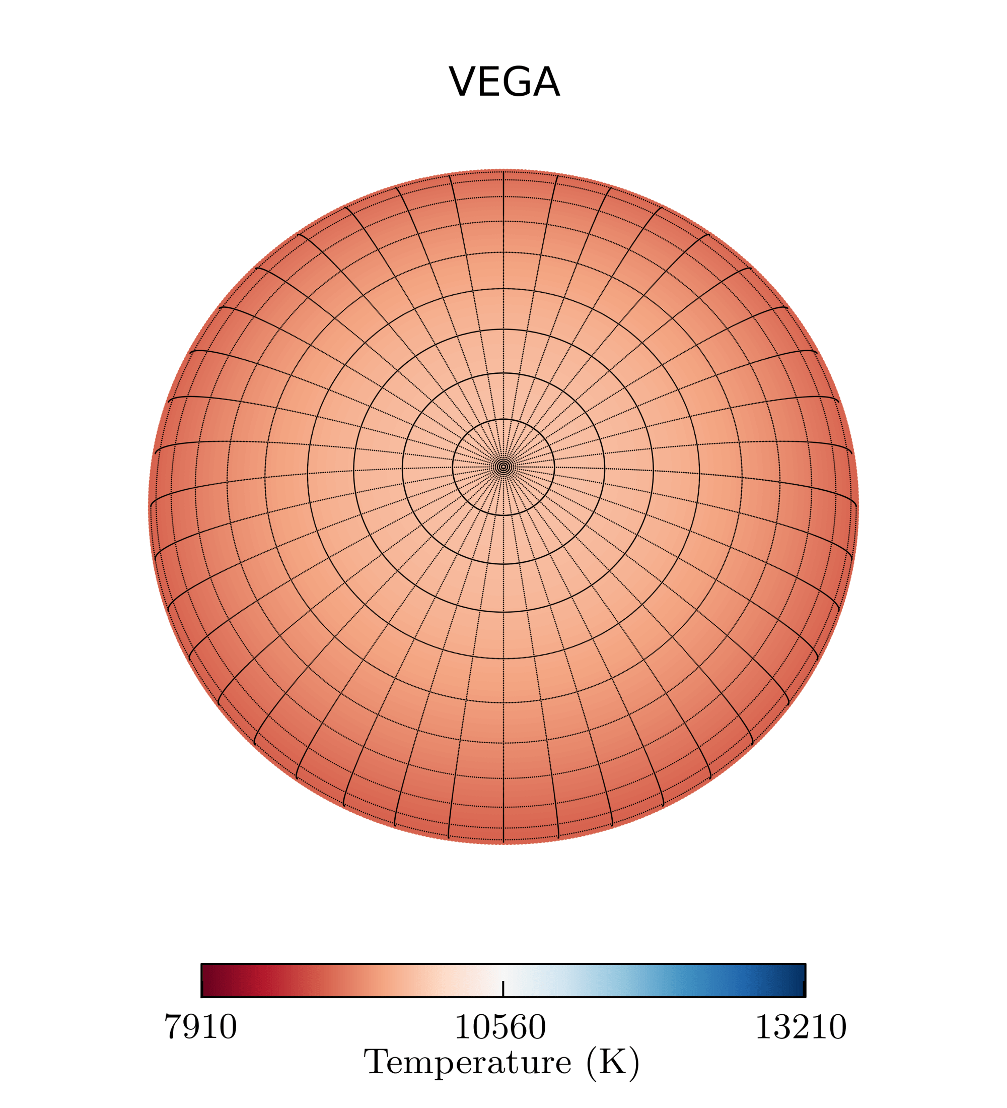 hight resolution of these various phenomena triggered by rotation have in various ways an impact on the light and spectra of stars stars may appear brighter or fainter