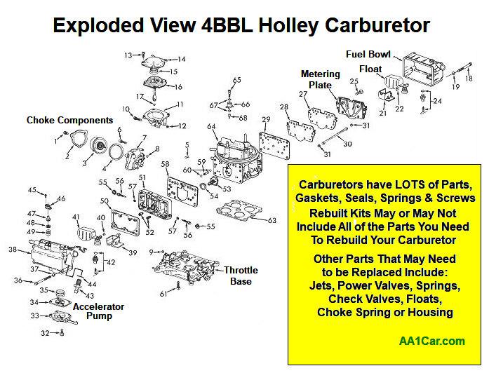 How to Diagnose & Repair Carburetor Problem