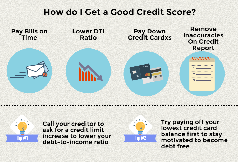 What Is A Good Credit Score? How Can I Get One?