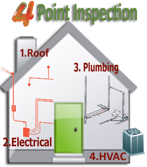 Four Point Inspection Image