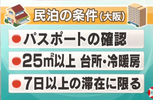 民泊 大阪 条件 条例