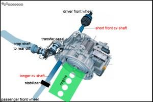 Cvt Transmission Schematic, Cvt, Free Engine Image For
