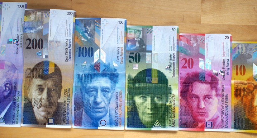 Quelle est la définition du franc Suisse CHF ?