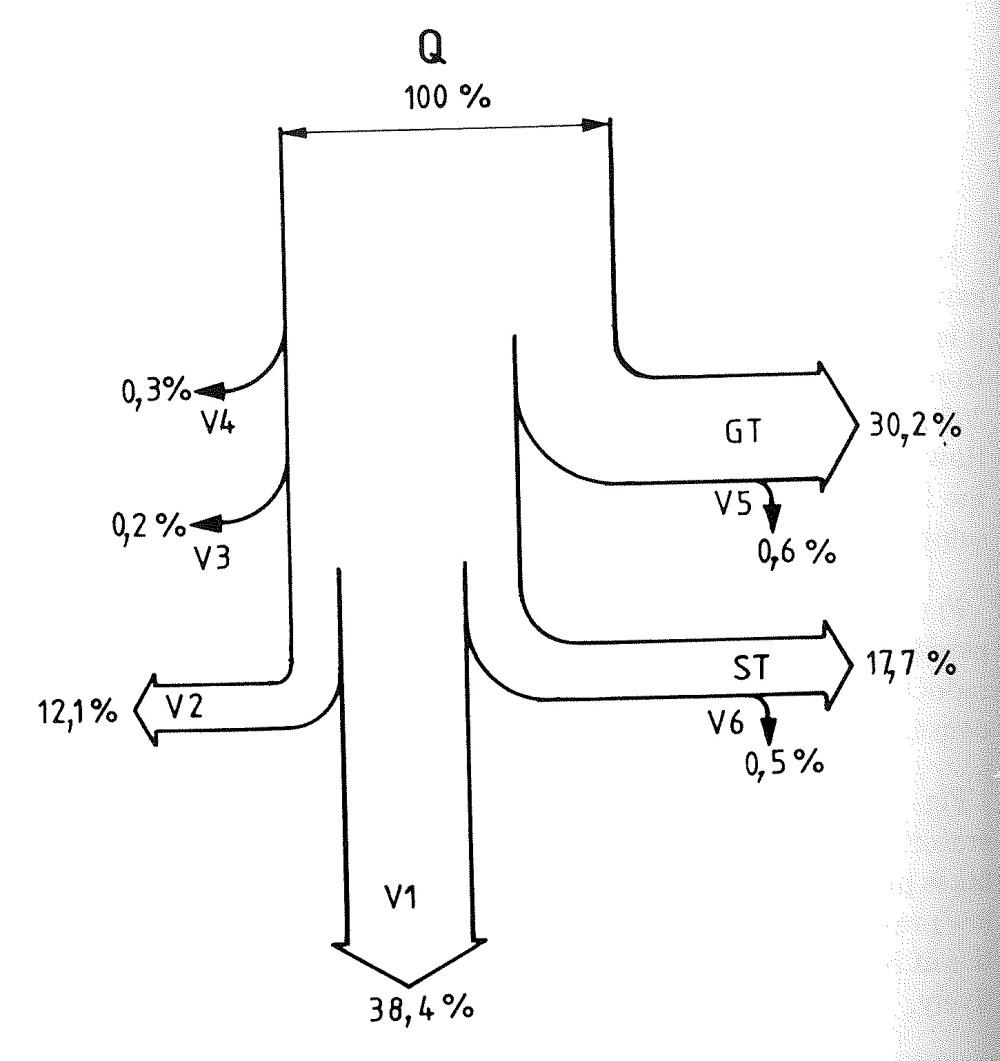 medium resolution of antara open cycle combine cycle dan efficiency