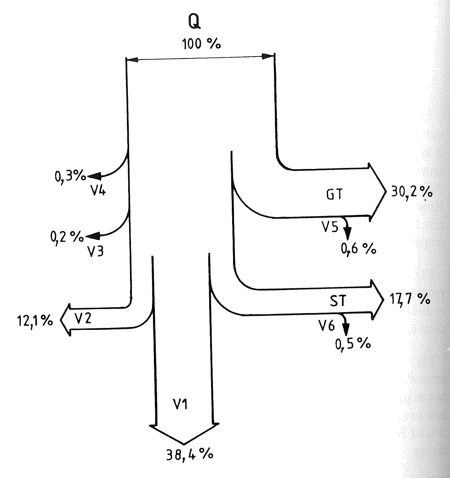 hight resolution of antara open cycle combine cycle dan efficiency