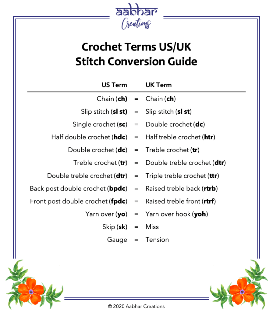 US-UK Crochet Terms - Aabhar