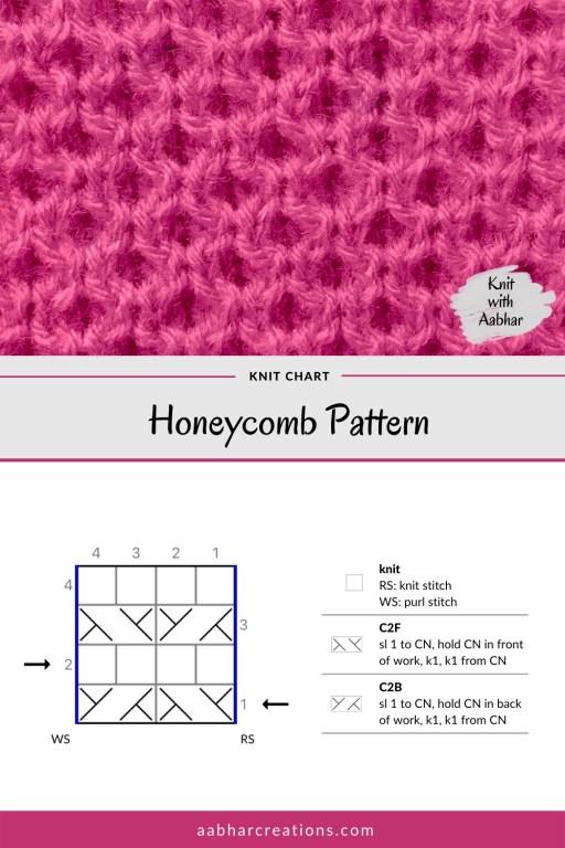 Honeycomb Stitch Pattern Knit Chart