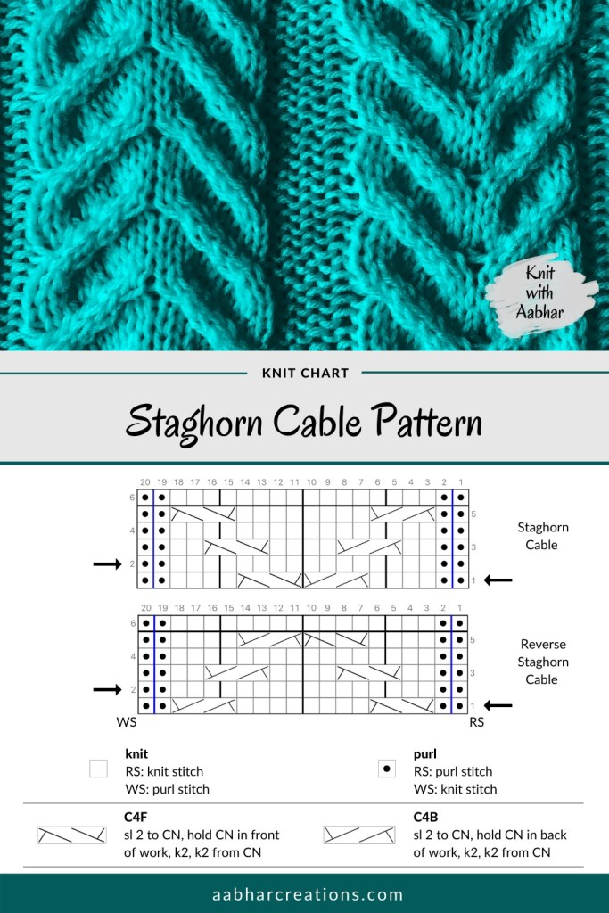 Staghorn Cable Stitch Chart