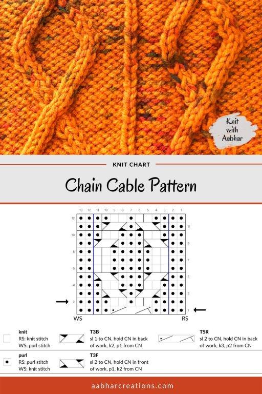 Chain Cable Knit Stitch Chart