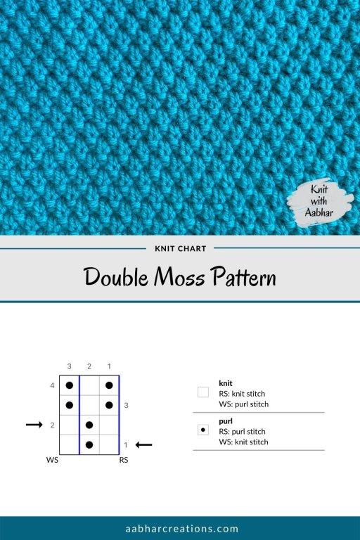Double Moss Stitch Chart