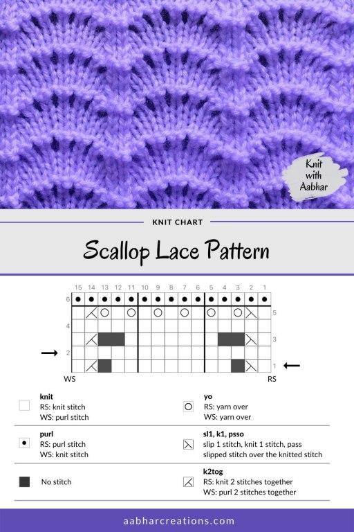 Scallop Lace Stitch Chart