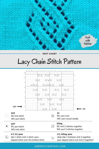 Lacy Chain Stitch Chart aabharcreations